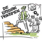 """Das Strategiebuch """"Die Erzberg-Prinzipien – Zukunftsfähige Unternehmensstrategien"""" von Styria Strat ist erschienen"""