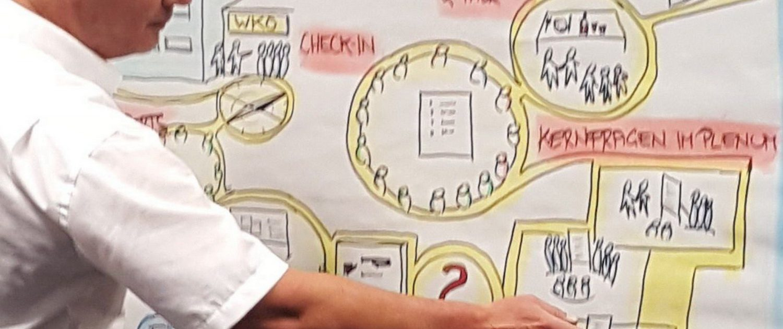 Ronald Josef Holzleitner - moderiert einen Workshop am Flipchart